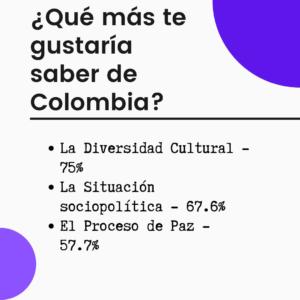 En 2021, el Nodo de apoyo a la Comisión de la Verdad de Colombia en Alemania adelantó una encuestra entre sus usuaios de redes sociales, con el fin de conocer sus intereses y motiaicones en cuanto a contenidos.